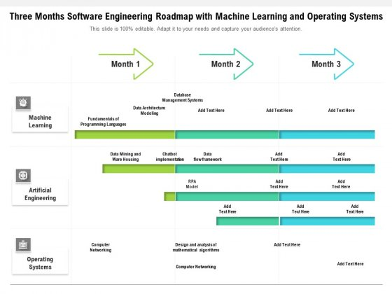 Three Months Software Engineering Roadmap With Machine Learning And Operating Systems Icons