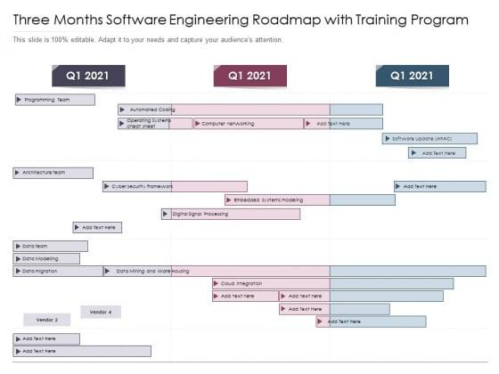 Three Months Software Engineering Roadmap With Training Program Brochure