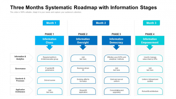 Three Months Systematic Roadmap With Information Stages Pictures
