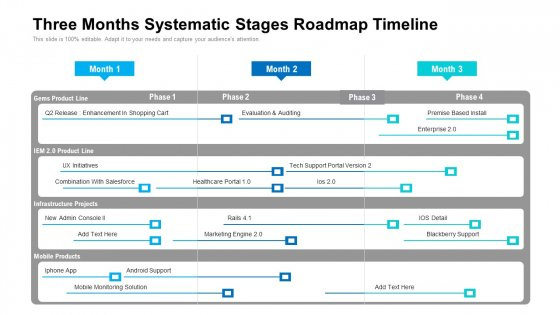Three Months Systematic Stages Roadmap Timeline Structure