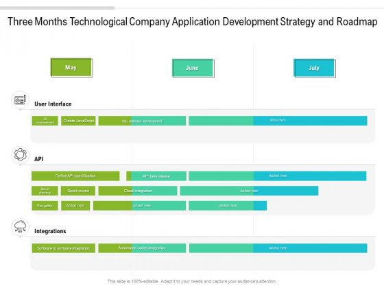 Three Months Technological Company Application Development Strategy And Roadmap Information