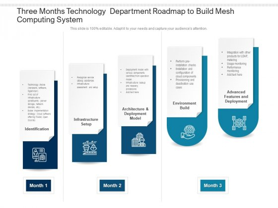 Three Months Technology Department Roadmap To Build Mesh Computing System Graphics