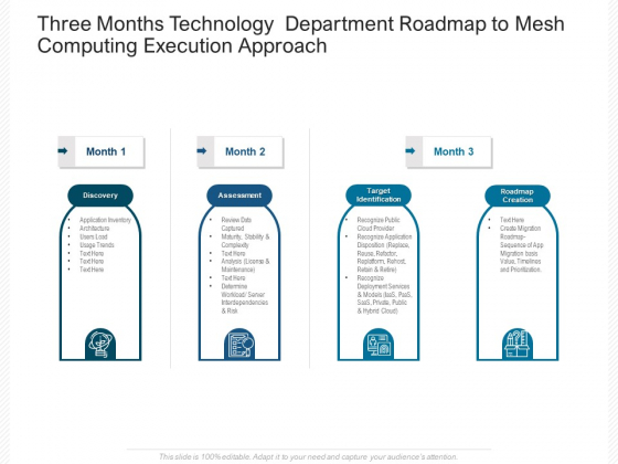 Three Months Technology Department Roadmap To Mesh Computing Execution Approach Sample
