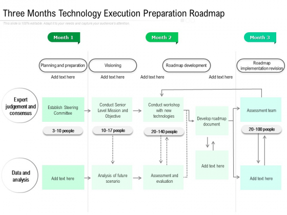 Three Months Technology Execution Preparation Roadmap Icons