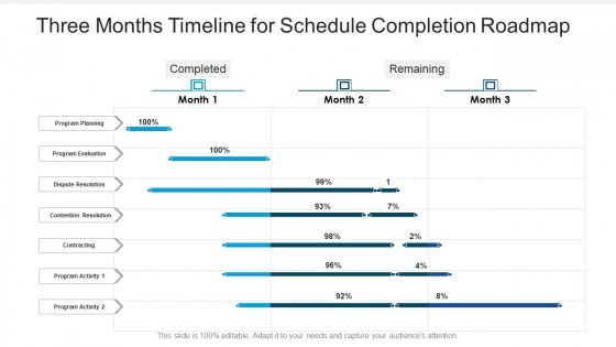 Three_Months_Timeline_For_Schedule_Completion_Roadmap_Rules_Slide_1