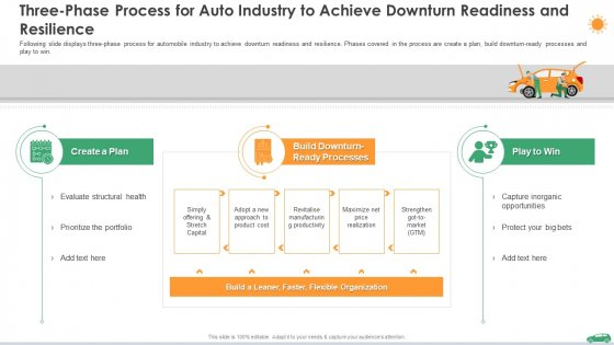 Three Phase Process For Auto Industry To Achieve Downturn Readiness And Resilience Ppt Model Example Topics PDF