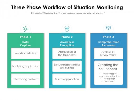 Three Phase Workflow Of Situation Monitoring Ppt PowerPoint Presentation Outline Design Inspiration PDF