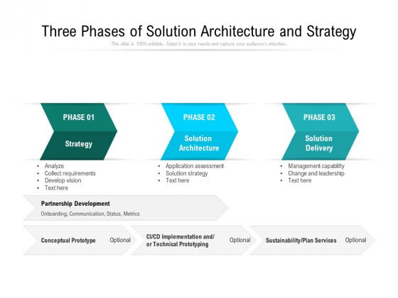 Three Phases Of Solution Architecture And Strategy Ppt PowerPoint Presentation Pictures Background Image PDF