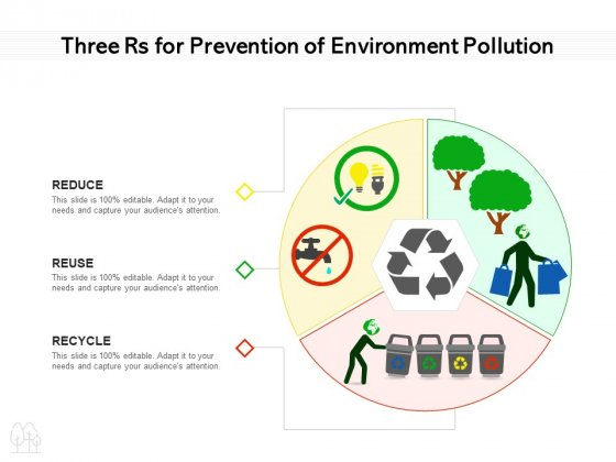 Three Rs For Prevention Of Environment Pollution Ppt PowerPoint Presentation Model Design Templates PDF
