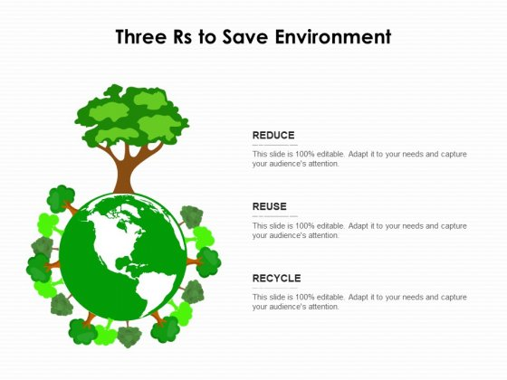 Three Rs To Save Environment Ppt PowerPoint Presentation Inspiration Demonstration PDF