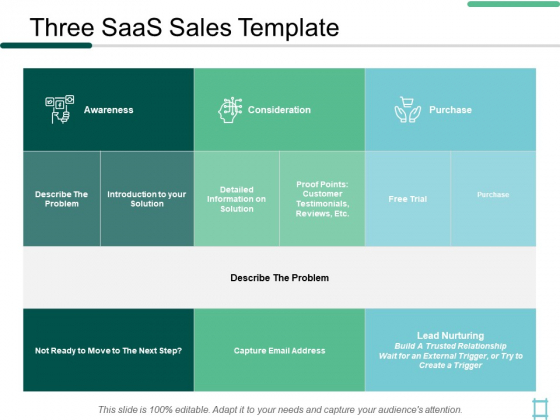 Three_Saas_Sales_Awareness_Ppt_PowerPoint_Presentation_Model_Graphics_Download_Slide_1