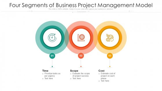 Three Segments Of Business Project Management Model Ppt PowerPoint Presentation File Pictures PDF