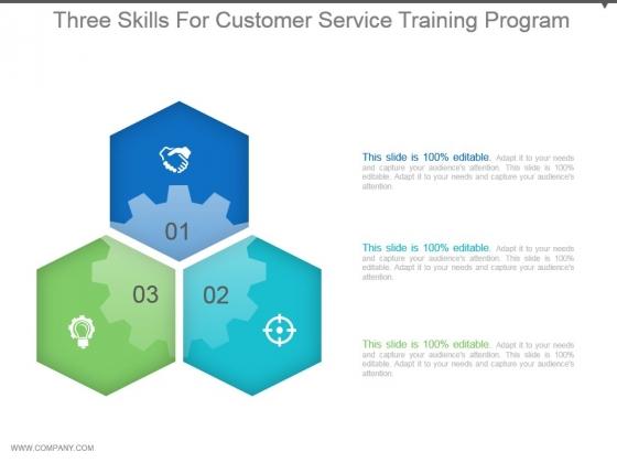 Three Skills For Customer Service Training Program Ppt Ideas