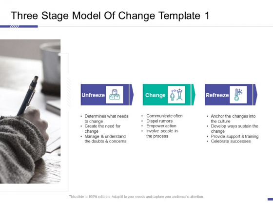Three Stage Model Of Change Template Action Ppt File Design Templates PDF