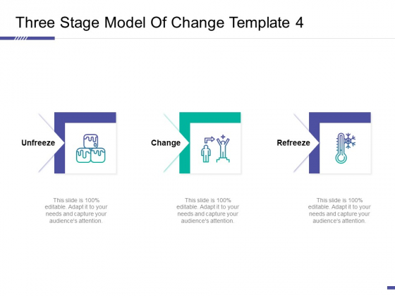 Three Stage Model Of Change Template Refreeze Ppt Portfolio Gridlines PDF
