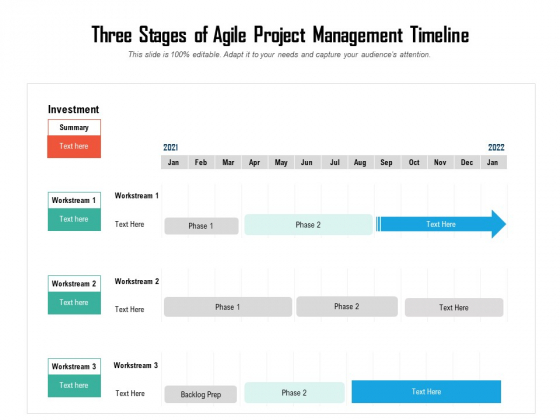 Three Stages Of Agile Project Management Timeline Ppt PowerPoint Presentation Slides Show PDF