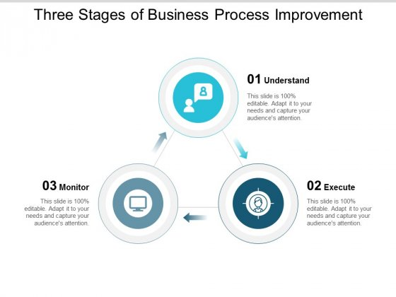 Three Stages Of Business Process Improvement Ppt PowerPoint Presentation Infographics Themes