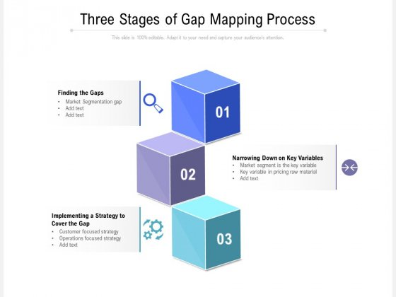 Three Stages Of Gap Mapping Process Ppt PowerPoint Presentation Pictures Example Topics PDF
