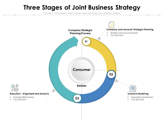 Three Stages Of Joint Business Strategy Ppt PowerPoint Presentation Gallery Designs Download PDF