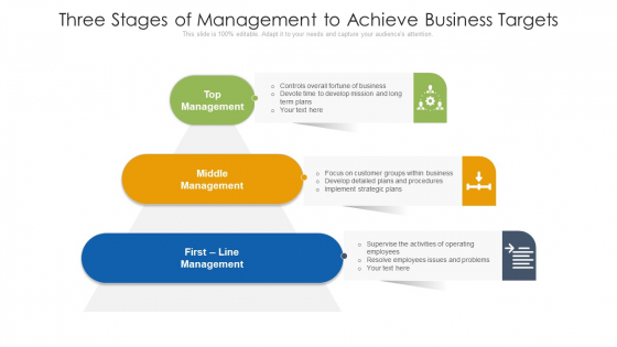 Three Stages Of Management To Achieve Business Targets Ppt Styles Outfit PDF
