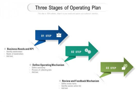 Three Stages Of Operating Plan Ppt PowerPoint Presentation Ideas Smartart PDF