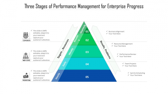 Three Stages Of Performance Management For Enterprise Progress Ppt PowerPoint Presentation Icon Pictures PDF