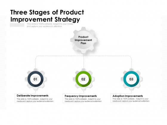 Three Stages Of Product Improvement Strategy Ppt PowerPoint Presentation File Tips PDF