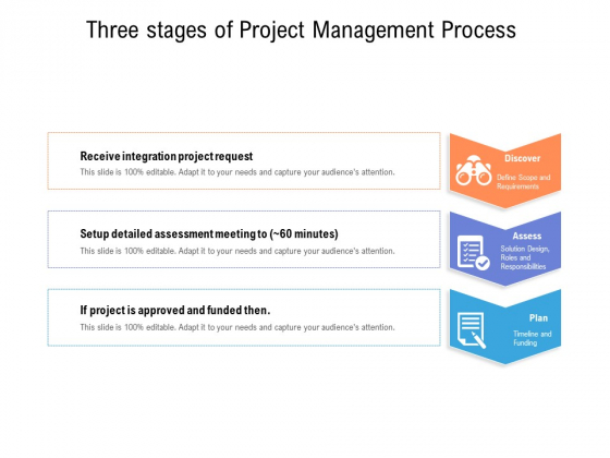 Three Stages Of Project Management Process Ppt PowerPoint Presentation Gallery Show PDF