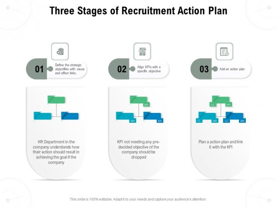 Three Stages Of Recruitment Action Plan Ppt PowerPoint Presentation Model Slides PDF