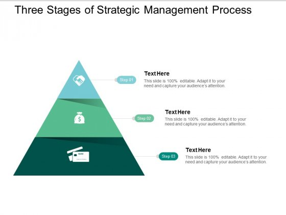 Three Stages Of Strategic Management Process Ppt PowerPoint Presentation Gallery Grid
