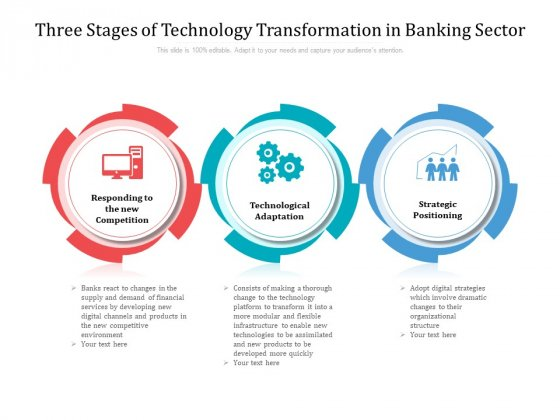 Three Stages Of Technology Transformation In Banking Sector Ppt PowerPoint Presentation File Guidelines PDF