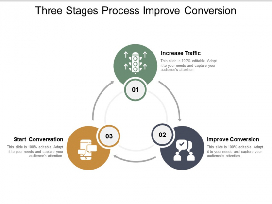 Three Stages Process Improve Conversion Ppt PowerPoint Presentation Gallery Design Inspiration
