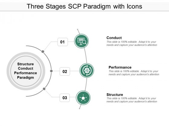 Three Stages Scp Paradigm With Icons Ppt Powerpoint Presentation Infographics Graphics