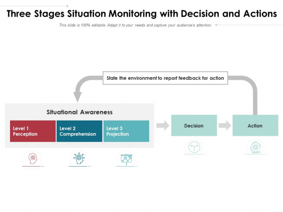 Three Stages Situation Monitoring With Decision And Actions Ppt PowerPoint Presentation Summary Shapes PDF
