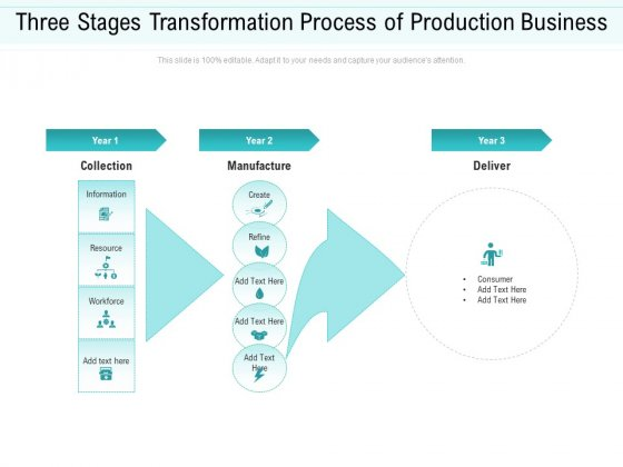 Three Stages Transformation Process Of Production Business Ppt PowerPoint Presentation Show Example Topics PDF