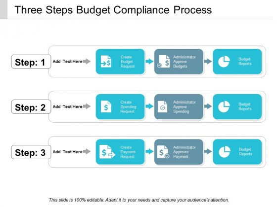 Three Steps Budget Compliance Process Ppt Powerpoint Presentation Slides Icons