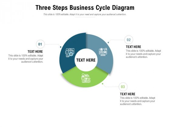 Three Steps Business Cycle Diagram Ppt PowerPoint Presentation Pictures Styles