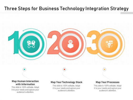 Three Steps For Business Technology Integration Strategy Ppt PowerPoint Presentation File Rules PDF