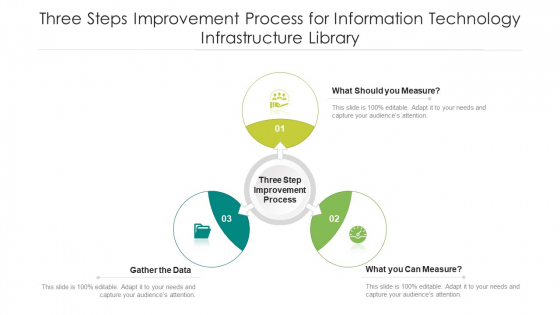 Three Steps Improvement Process For Information Technology Infrastructure Library Ppt PowerPoint Presentation File Infographics PDF