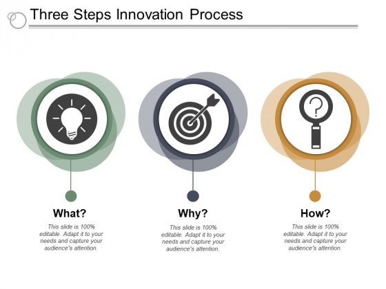 Three Steps Innovation Process Ppt PowerPoint Presentation Ideas Model