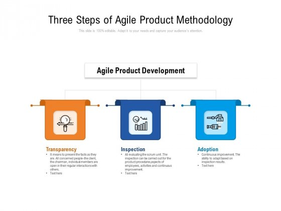 Three Steps Of Agile Product Methodology Ppt PowerPoint Presentation Icon Files PDF