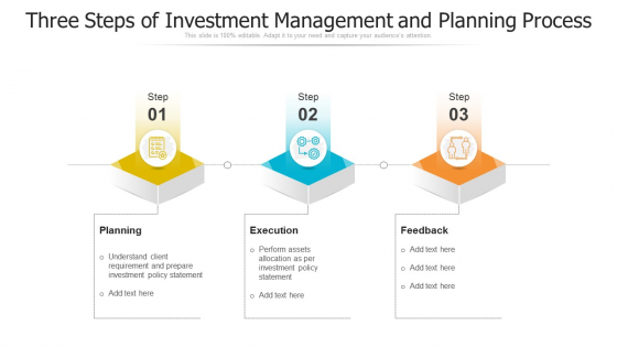 Three Steps Of Investment Management And Planning Process Ppt PowerPoint Presentation Infographics Infographics PDF