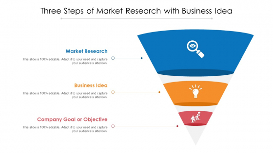 Three Steps Of Market Research With Business Idea Ppt PowerPoint Presentation Gallery Design Ideas PDF
