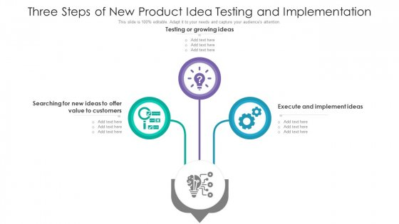 Three Steps Of New Product Idea Testing And Implementation Ppt Summary Ideas PDF