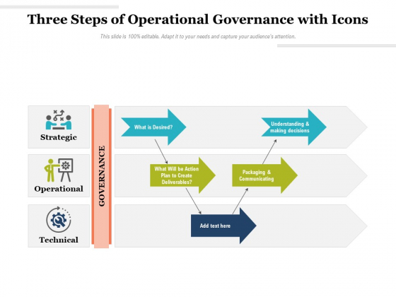 Three Steps Of Operational Governance With Icons Ppt PowerPoint Presentation Inspiration Graphics Template PDF