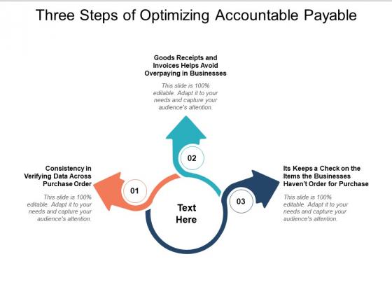 Three Steps Of Optimizing Accountable Payable Ppt Powerpoint Presentation Summary Background Image