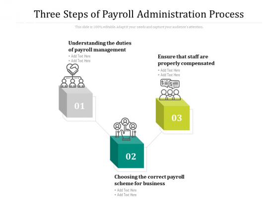 Three Steps Of Payroll Administration Process Ppt PowerPoint Presentation Icon Example PDF