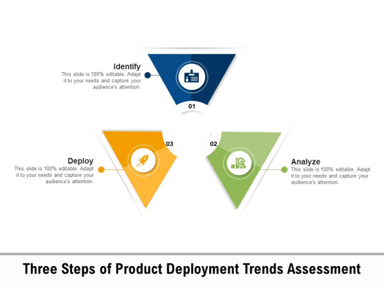 Three Steps Of Product Deployment Trends Assessment Ppt PowerPoint Presentation Infographics Icons PDF