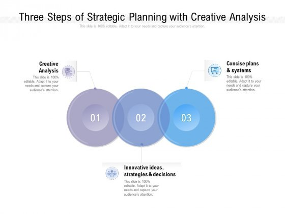 Three Steps Of Strategic Planning With Creative Analysis Ppt PowerPoint Presentation Pictures Graphics