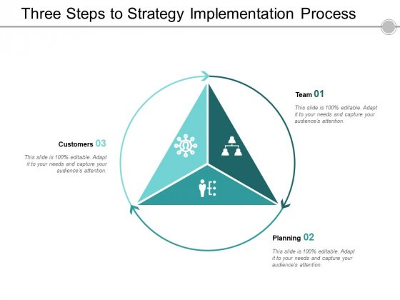 Three Steps To Strategy Implementation Process Ppt Powerpoint Presentation Outline Objects